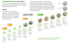 piano-marketing-herbalife